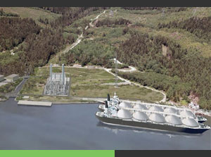 An update on the Woodfibre LNG project.