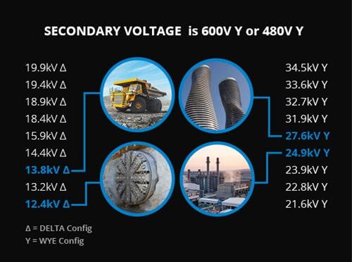 Multi-tap voltage chart.